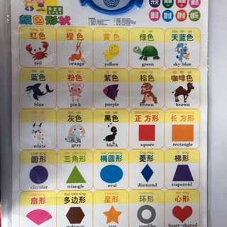 Learning sound alphabet