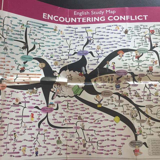 Vce English encountering conflict tssm poster