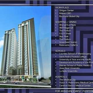 No do 1BR Condo in Mandaluyong City along Edsa