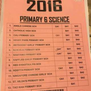 2016 science p6 past year paper