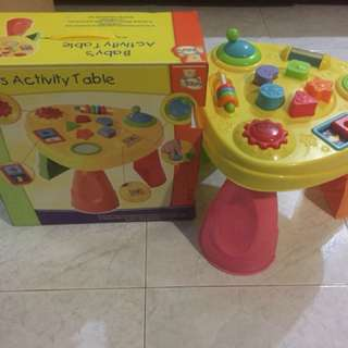 Activity Table (Good condition)
