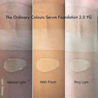 The ordinary coverage foundation 2.0yg