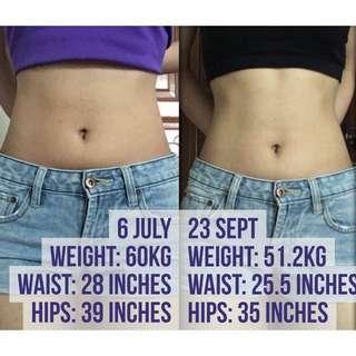 Body Transformation Programme