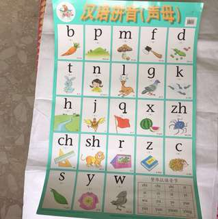 KIDS CHINESE POSTER / kids learning Chinese