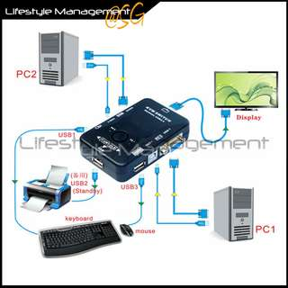 2/4 Port KVM Switch (Computer Printer Storage Keyboard Video Mouse Monitor)