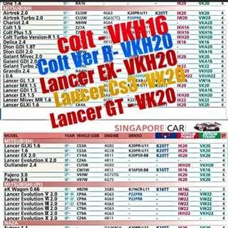 SPARK PLUG Mitsubishi Lancer CS3 / Colt / Colt plus / Colt ver R / Lancer EX/ Lancer GT) spark sparks plug