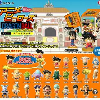 Looking for Dragon Ball Mini Big Head vol 2