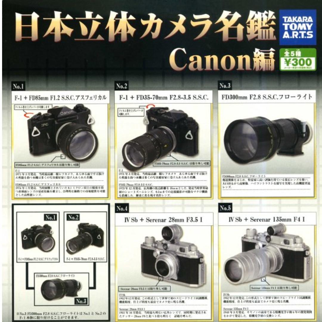 MAR Gacha PO} Japan Stereoscopic Camera History Canon