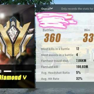 ROS rules of survival account
