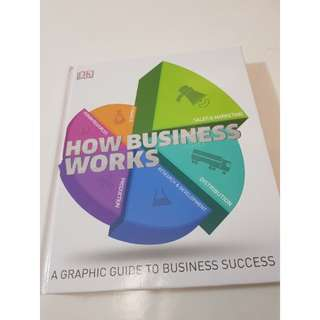 """How Business Works"" Book"