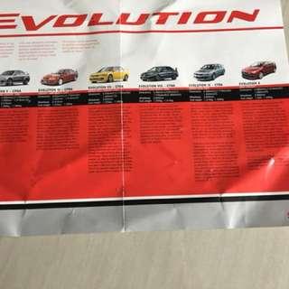 Evolution Mitsubishi timeline