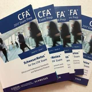 CFA 2017 Level 3 III Exam Prep Notes