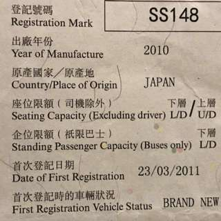 車牌號碼:SS148