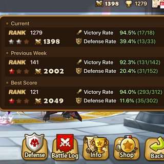 Summoners War Asia Accout - G1