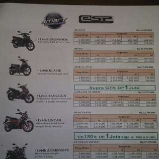 Honda motor all new