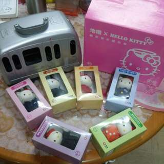 地鐵x Hello Kitty 珍藏列車