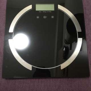電子體重磅