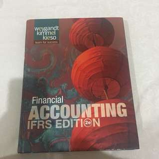 Financial accounting asli