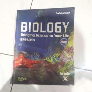 BIOLOGY EKO SETYANINGSIH