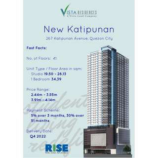 Vista Residences Pre-selling Projects