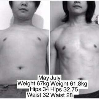 Affordable gym / transformation / trainer program
