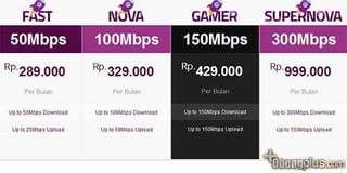 Internet fiber optic