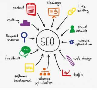 Search Engine Optimization (SEO)