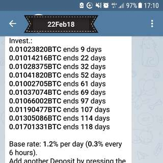 Bitcoins Investment
