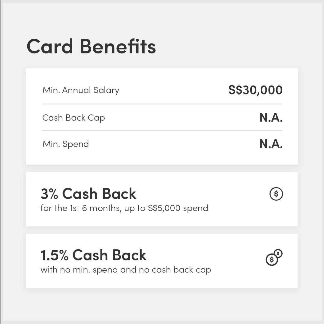 American Express True Cash Back Card