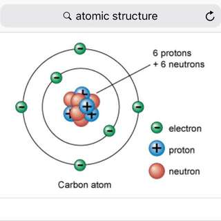 JC1 H2 Chemistry lesson on Atomic structure (part 1)