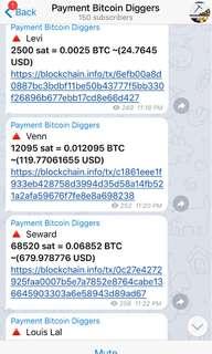 Legit paying telegram bots