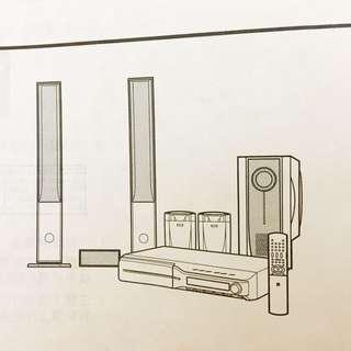 JVC DVD數位劇院系統 環繞音響整組 TH-C9