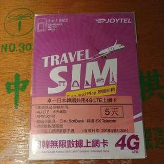 Japan 日本 電話卡 SIM card 4G 韓國 Korea Samsung iPhone