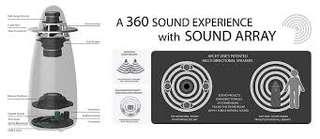Wireless Speakers - 360 sound