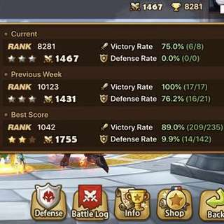 SUMMONERS WAR C1 ASIA ACCOUNT