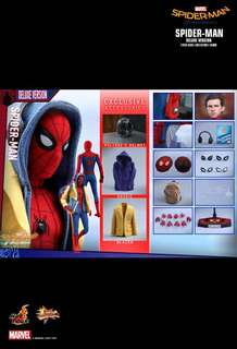 徵全新或二手Hottoys Spiderman Homecoming Deluxe Version