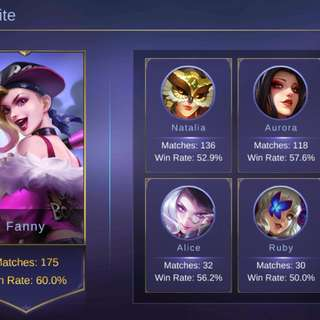Selling MLBB account
