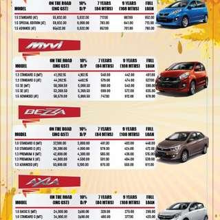 New Perodua Cars