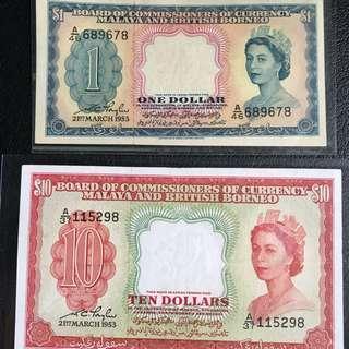 Malaya Notes