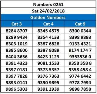 GOLDEN Numbers 0251