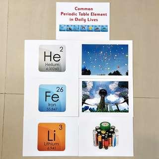 Common Periodic Table Elements in Daily Life Shichida Heguru Flashcards