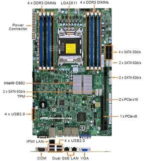 Supermicro X9SRW-F Xeon E5 v2 motherboard