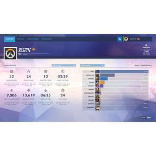 Unrank Level 25 Overwatch Account