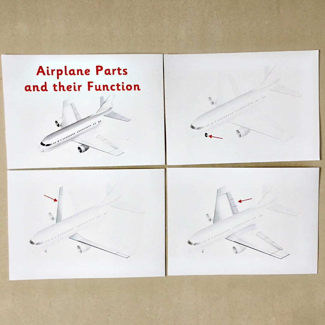 Airplane parts flashcards shichida heguru right brain training photo photo ccuart Images