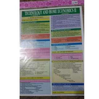 Technology & Home Economics II