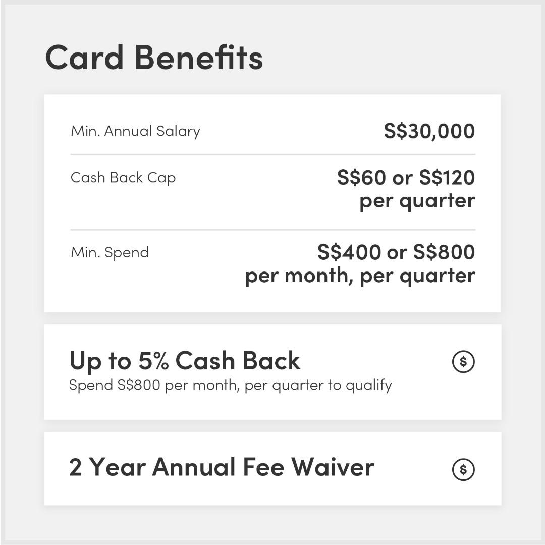 HSBC Visa Platinum Credit Card