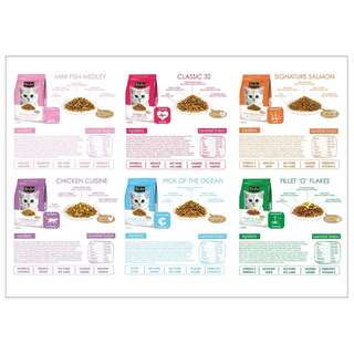 [PET FOODIES] Kit Cat Premium Dry Food 5KG [PROMOTION AS LOW AS $49.50]