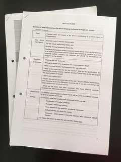 GP Paper 1 (essays) Markers' Report and Suggested Answer Scheme for 24 essays