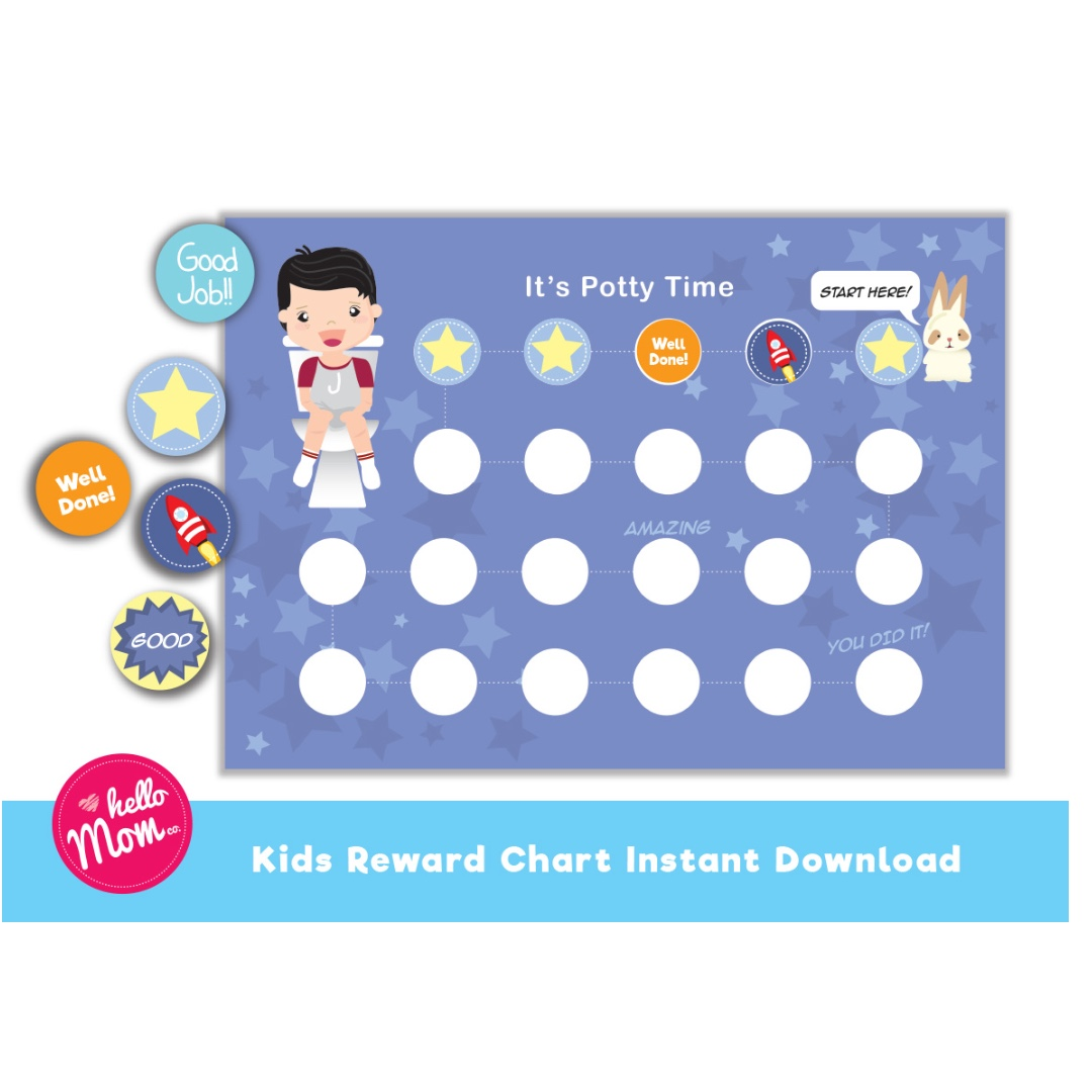 picture about Reward Chart Printable titled potty performing exercises gain chart - printable potty working out chart