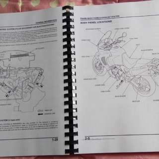 Honda Varadero xl 1000 manual book
